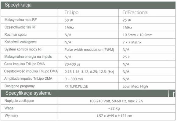 TriLipo06